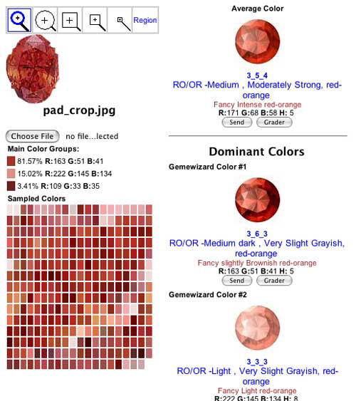 Figure 5. The 20.84-ct padparadscha sold in 2005 at Christie's, also analyzed by the GemEwizard. If the photo is an accurate representation, it is clear the gem would fall outside of the proposed LMHC color range for padparadscha (the irregular shape of the gem is because the mounting was removed in Photoshop)