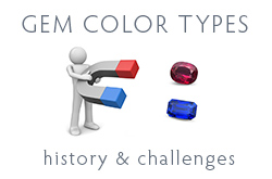 Gem Color Types: History and Challenges